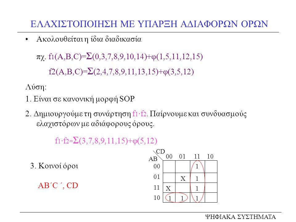 ΕΛΑΧΙΣΤΟΠΟΙΗΣΗ ΜΕ ΥΠΑΡΞΗ ΑΔΙΑΦΟΡΩΝ ΟΡΩΝ Ακολουθείται η ίδια διαδικασία πχ. f 1 (A,B,C)= Σ (0,3,7,8,9,10,14)+φ(1,5,11,12,15) f2(A,B,C)= Σ (2,4,7,8,9,11