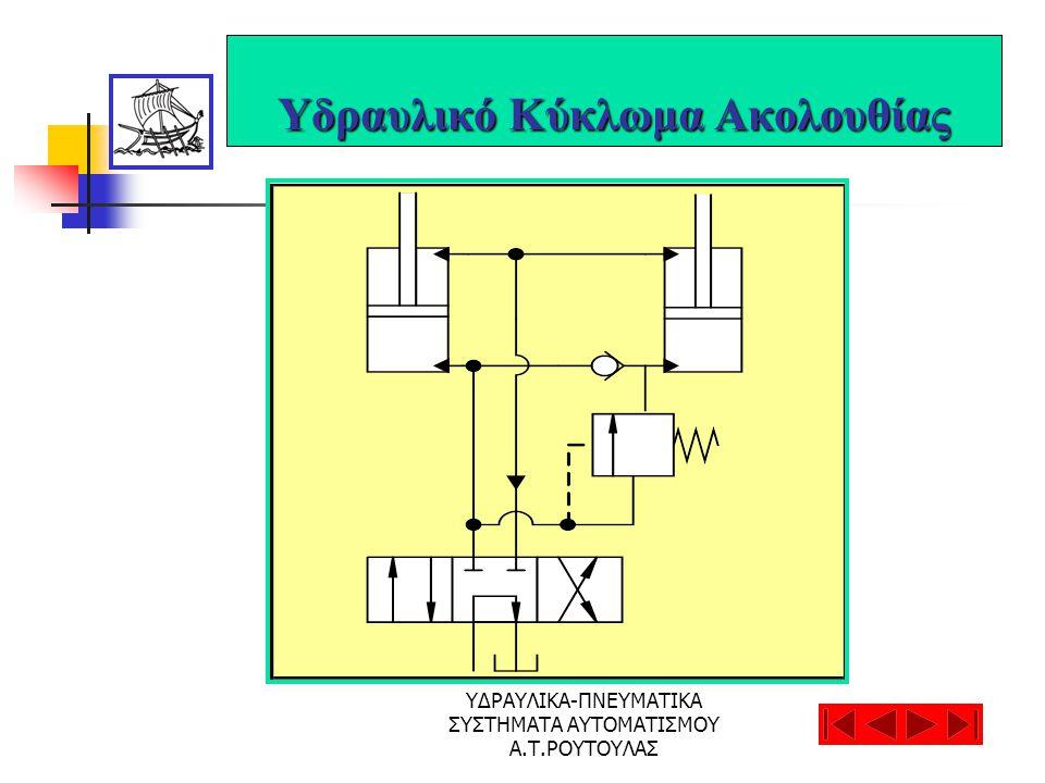 ΥΔΡΑΥΛΙΚΑ-ΠΝΕΥΜΑΤΙΚΑ ΣΥΣΤΗΜΑΤΑ ΑΥΤΟΜΑΤΙΣΜΟΥ Α.Τ.ΡΟΥΤΟΥΛΑΣ Υδραυλικό Κύκλωμα Ακολουθίας Β+Α+
