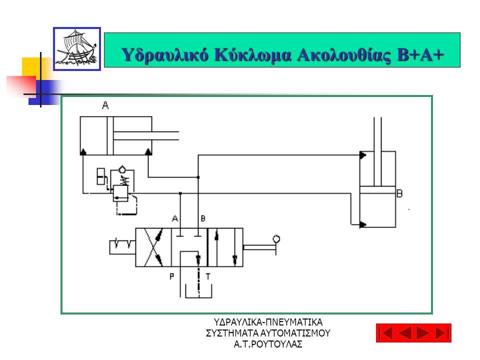 ΥΔΡΑΥΛΙΚΑ-ΠΝΕΥΜΑΤΙΚΑ ΣΥΣΤΗΜΑΤΑ ΑΥΤΟΜΑΤΙΣΜΟΥ Α.Τ.ΡΟΥΤΟΥΛΑΣ Υδραυλικό Διάγραμμα Ελέγχου Εμβόλου με 4/3 Βαλβίδα Κλειστού Κέντρου και Συσσωρευτή