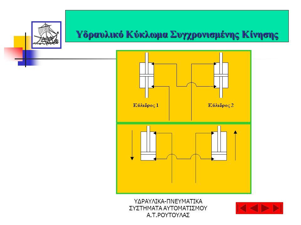 ΥΔΡΑΥΛΙΚΑ-ΠΝΕΥΜΑΤΙΚΑ ΣΥΣΤΗΜΑΤΑ ΑΥΤΟΜΑΤΙΣΜΟΥ Α.Τ.ΡΟΥΤΟΥΛΑΣ Υδραυλικό Κύκλωμα Συγχρονισμένης Κίνησης