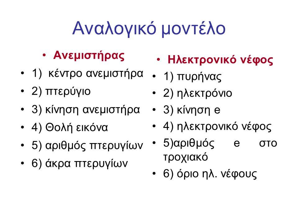 Αναλογικό μοντέλο Ανεμιστήρας 1) κέντρο ανεμιστήρα 2) πτερύγιο 3) κίνηση ανεμιστήρα 4) Θολή εικόνα 5) αριθμός πτερυγίων 6) άκρα πτερυγίων Ηλεκτρονικό νέφος 1) πυρήνας 2) ηλεκτρόνιο 3) κίνηση e 4) ηλεκτρονικό νέφος 5)αριθμός e στο τροχιακό 6) όριο ηλ.