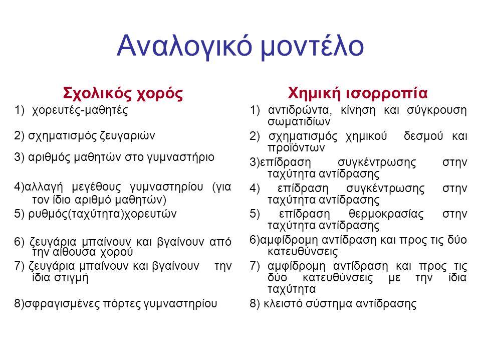 Αναλογικό μοντέλο Σχολικός χορός 1)χορευτές-μαθητές 2) σχηματισμός ζευγαριών 3) αριθμός μαθητών στο γυμναστήριο 4)αλλαγή μεγέθους γυμναστηρίου (για τον ίδιο αριθμό μαθητών) 5) ρυθμός(ταχύτητα)χορευτών 6) ζευγάρια μπαίνουν και βγαίνουν από την αίθουσα χορού 7) ζευγάρια μπαίνουν και βγαίνουν την ίδια στιγμή 8)σφραγισμένες πόρτες γυμναστηρίου Χημική ισορροπία 1) αντιδρώντα, κίνηση και σύγκρουση σωματιδίων 2) σχηματισμός χημικού δεσμού και προϊόντων 3)επίδραση συγκέντρωσης στην ταχύτητα αντίδρασης 4) επίδραση συγκέντρωσης στην ταχύτητα αντίδρασης 5) επίδραση θερμοκρασίας στην ταχύτητα αντίδρασης 6)αμφίδρομη αντίδραση και προς τις δύο κατευθύνσεις 7) αμφίδρομη αντίδραση και προς τις δύο κατευθύνσεις με την ίδια ταχύτητα 8) κλειστό σύστημα αντίδρασης