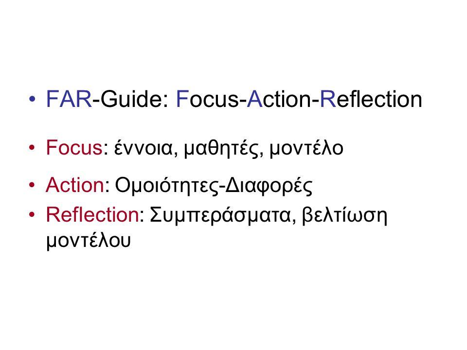 FAR-Guide: Focus-Action-Reflection Focus: έννοια, μαθητές, μοντέλο Action: Ομοιότητες-Διαφορές Reflection: Συμπεράσματα, βελτίωση μοντέλου