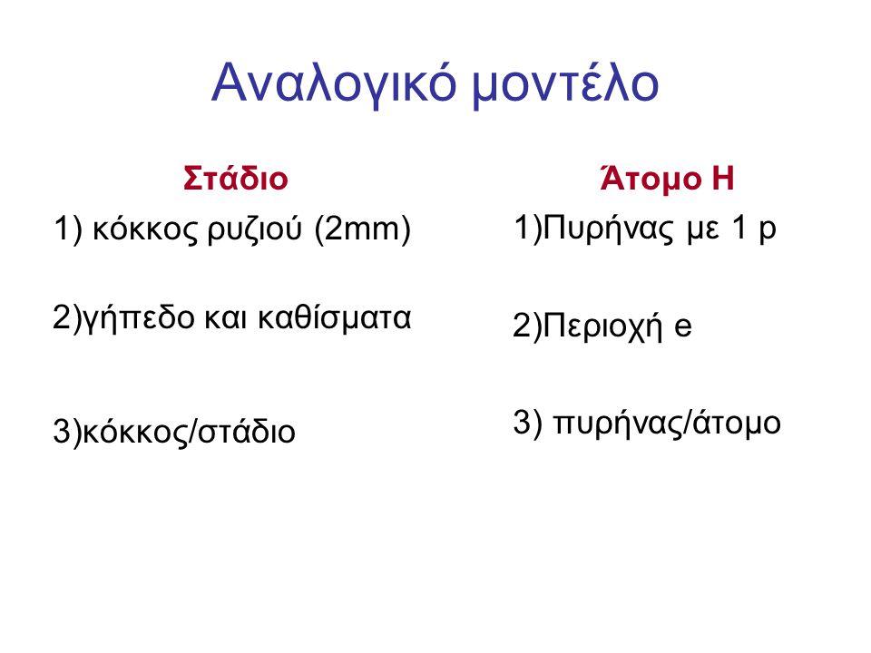 Αναλογικό μοντέλο Στάδιο 1) κόκκος ρυζιού (2mm) 2)γήπεδο και καθίσματα 3)κόκκος/στάδιο Άτομο Η 1)Πυρήνας με 1 p 2)Περιοχή e 3) πυρήνας/άτομο