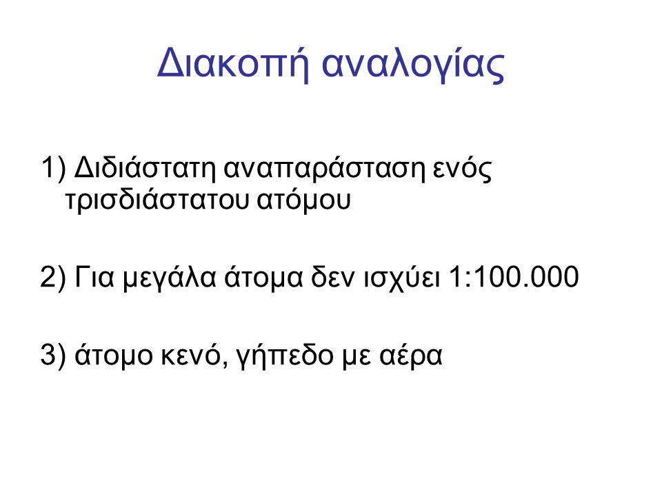 Διακοπή αναλογίας 1) Διδιάστατη αναπαράσταση ενός τρισδιάστατου ατόμου 2) Για μεγάλα άτομα δεν ισχύει 1:100.000 3) άτομο κενό, γήπεδο με αέρα