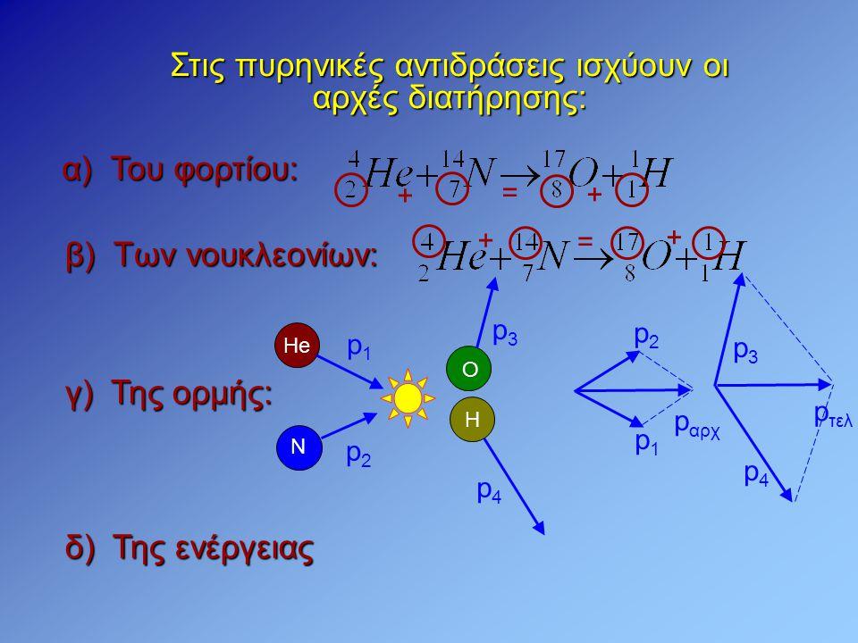 Στις πυρηνικές αντιδράσεις ισχύουν οι αρχές διατήρησης: δ) Της ενέργειας α) Του φορτίου: γ) Της ορμής: + + = β) Των νουκλεονίων: + + = He N H O p1p1 p