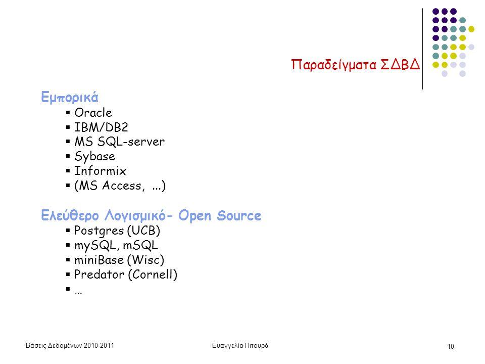 Βάσεις Δεδομένων 2010-2011Ευαγγελία Πιτουρά 10 Παραδείγματα ΣΔΒΔ Εμπορικά  Oracle  IBM/DB2  MS SQL-server  Sybase  Informix  (MS Access,...) Ελεύθερο Λογισμικό- Open Source  Postgres (UCB)  mySQL, mSQL  miniBase (Wisc)  Predator (Cornell)  …