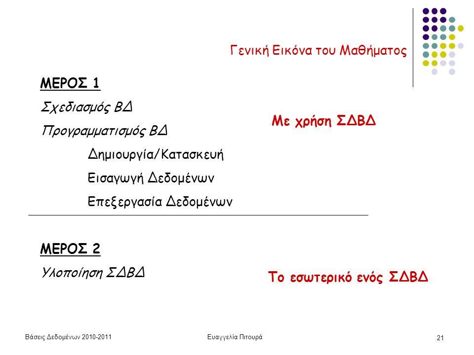 Βάσεις Δεδομένων 2010-2011Ευαγγελία Πιτουρά 21 Γενική Εικόνα του Μαθήματος ΜΕΡΟΣ 1 Σχεδιασμός ΒΔ Προγραμματισμός ΒΔ Δημιουργία/Κατασκευή Εισαγωγή Δεδομένων Επεξεργασία Δεδομένων ΜΕΡΟΣ 2 Υλοποίηση ΣΔΒΔ Με χρήση ΣΔΒΔ Το εσωτερικό ενός ΣΔΒΔ