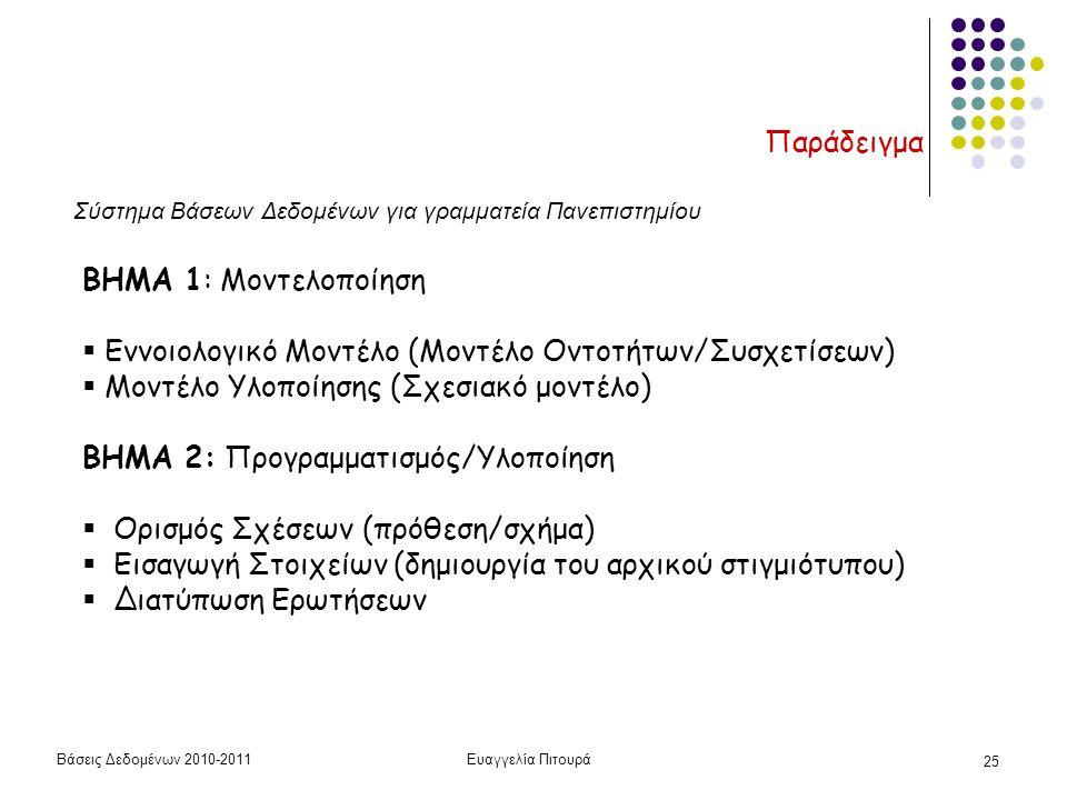 Βάσεις Δεδομένων 2010-2011Ευαγγελία Πιτουρά 25 Παράδειγμα Σύστημα Βάσεων Δεδομένων για γραμματεία Πανεπιστημίου ΒΗΜΑ 1: Μοντελοποίηση  Εννοιολογικό Μοντέλο (Μοντέλο Οντοτήτων/Συσχετίσεων)  Μοντέλο Υλοποίησης (Σχεσιακό μοντέλο) ΒΗΜΑ 2: Προγραμματισμός/Υλοποίηση  Ορισμός Σχέσεων (πρόθεση/σχήμα)  Εισαγωγή Στοιχείων (δημιουργία του αρχικού στιγμιότυπου)  Διατύπωση Ερωτήσεων