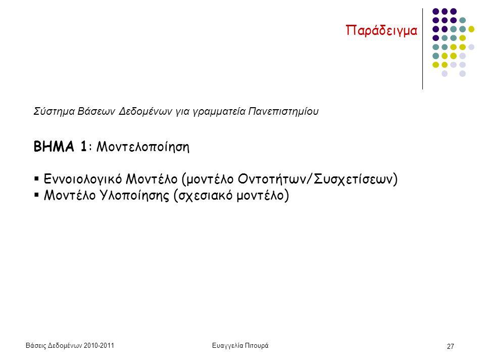 Βάσεις Δεδομένων 2010-2011Ευαγγελία Πιτουρά 27 Παράδειγμα ΒΗΜΑ 1: Μοντελοποίηση  Εννοιολογικό Μοντέλο (μοντέλο Οντοτήτων/Συσχετίσεων)  Μοντέλο Υλοποίησης (σχεσιακό μοντέλο) Σύστημα Βάσεων Δεδομένων για γραμματεία Πανεπιστημίου