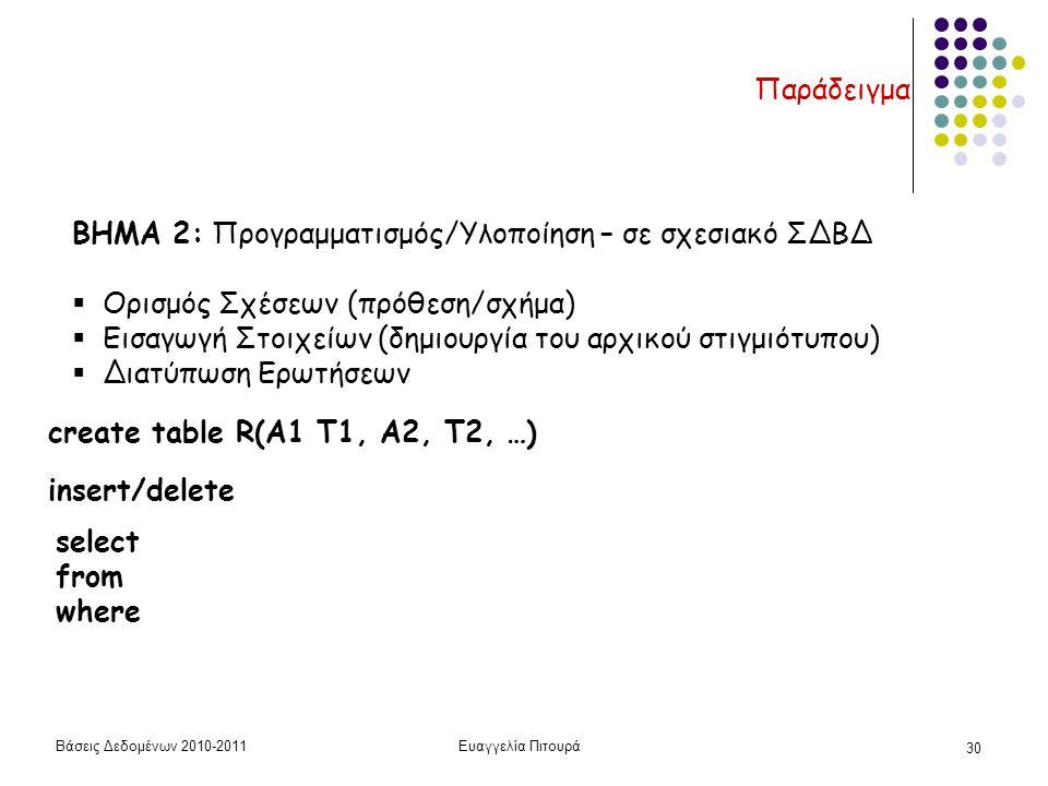 Βάσεις Δεδομένων 2010-2011Ευαγγελία Πιτουρά 30 Παράδειγμα ΒΗΜΑ 2: Προγραμματισμός/Υλοποίηση – σε σχεσιακό ΣΔΒΔ  Ορισμός Σχέσεων (πρόθεση/σχήμα)  Εισαγωγή Στοιχείων (δημιουργία του αρχικού στιγμιότυπου)  Διατύπωση Ερωτήσεων create table R(A1 T1, A2, T2, …) insert/delete select from where
