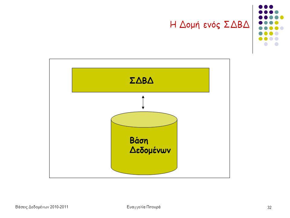 Βάσεις Δεδομένων 2010-2011Ευαγγελία Πιτουρά 32 Η Δομή ενός ΣΔΒΔ ΣΔΒΔ Βάση Δεδομένων