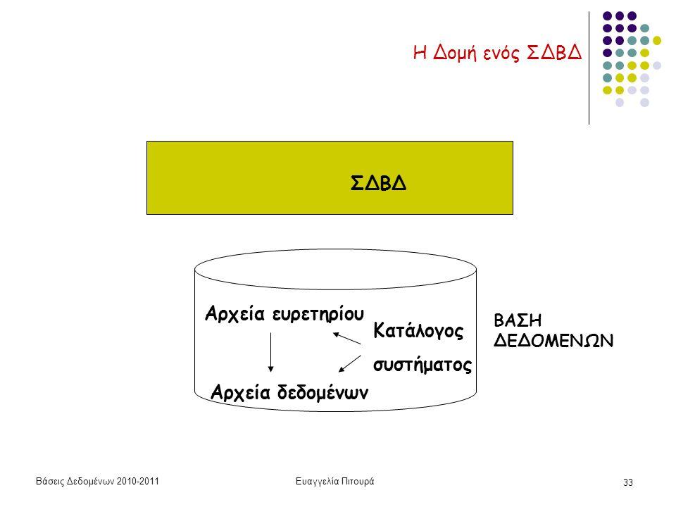 Βάσεις Δεδομένων 2010-2011Ευαγγελία Πιτουρά 33 Η Δομή ενός ΣΔΒΔ ΒΑΣΗ ΔΕΔΟΜΕΝΩΝ Αρχεία δεδομένων Αρχεία ευρετηρίου Κατάλογος συστήματος ΣΔΒΔ