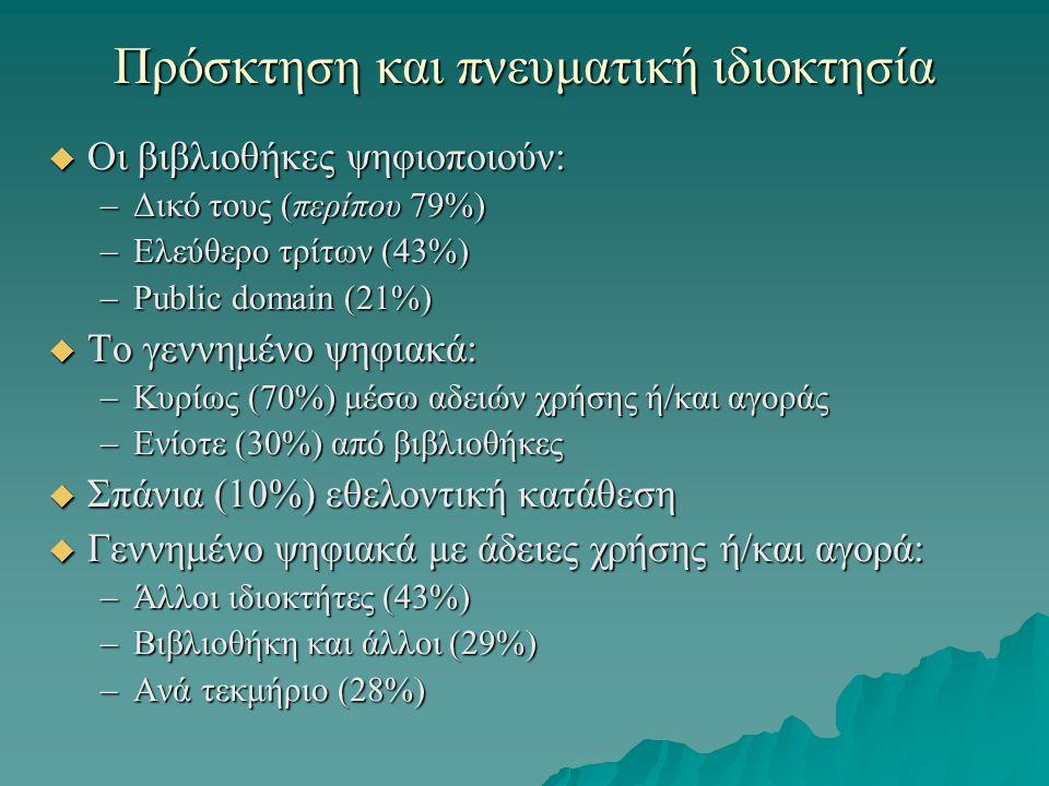 Πρόσκτηση και πνευματική ιδιοκτησία  Οι βιβλιοθήκες ψηφιοποιούν: –Δικό τους (περίπου 79%) –Ελεύθερο τρίτων (43%) –Public domain (21%)  Το γεννημένο ψηφιακά: –Κυρίως (70%) μέσω αδειών χρήσης ή/και αγοράς –Ενίοτε (30%) από βιβλιοθήκες  Σπάνια (10%) εθελοντική κατάθεση  Γεννημένο ψηφιακά με άδειες χρήσης ή/και αγορά: –Άλλοι ιδιοκτήτες (43%) –Βιβλιοθήκη και άλλοι (29%) –Ανά τεκμήριο (28%)