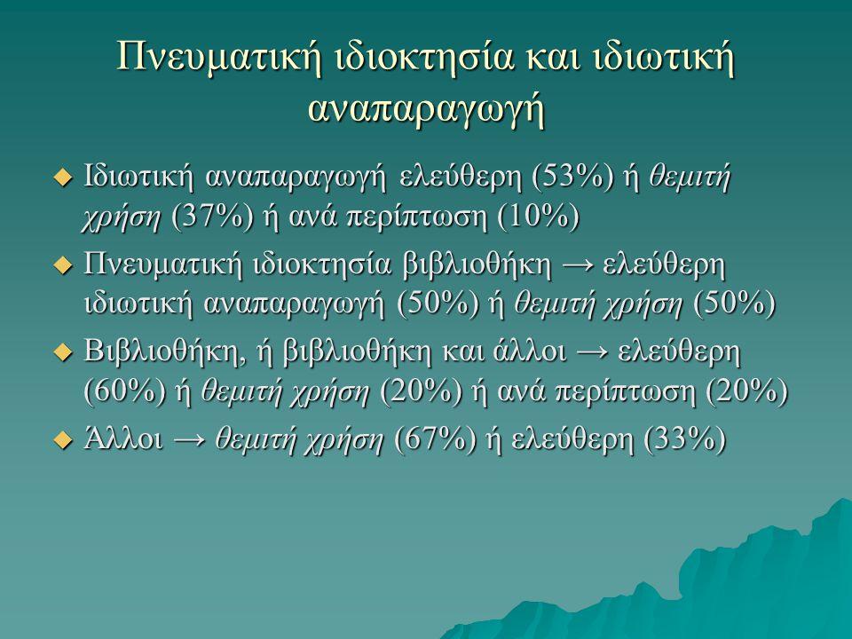 Πνευματική ιδιοκτησία και ιδιωτική αναπαραγωγή  Ιδιωτική αναπαραγωγή ελεύθερη (53%) ή θεμιτή χρήση (37%) ή ανά περίπτωση (10%)  Πνευματική ιδιοκτησία βιβλιοθήκη → ελεύθερη ιδιωτική αναπαραγωγή (50%) ή θεμιτή χρήση (50%)  Βιβλιοθήκη, ή βιβλιοθήκη και άλλοι → ελεύθερη (60%) ή θεμιτή χρήση (20%) ή ανά περίπτωση (20%)  Άλλοι → θεμιτή χρήση (67%) ή ελεύθερη (33%)