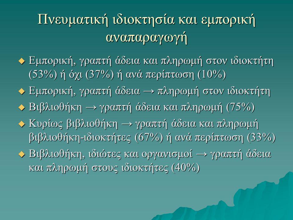 Πνευματική ιδιοκτησία και εμπορική αναπαραγωγή  Εμπορική, γραπτή άδεια και πληρωμή στον ιδιοκτήτη (53%) ή όχι (37%) ή ανά περίπτωση (10%)  Εμπορική, γραπτή άδεια → πληρωμή στον ιδιοκτήτη  Βιβλιοθήκη → γραπτή άδεια και πληρωμή (75%)  Κυρίως βιβλιοθήκη → γραπτή άδεια και πληρωμή βιβλιοθήκη-ιδιοκτήτες (67%) ή ανά περίπτωση (33%)  Βιβλιοθήκη, ιδιώτες και οργανισμοί → γραπτή άδεια και πληρωμή στους ιδιοκτήτες (40%)
