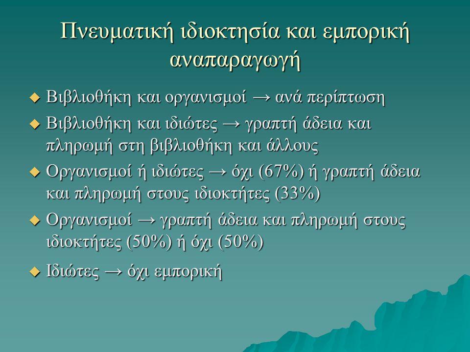 Πνευματική ιδιοκτησία και εμπορική αναπαραγωγή  Βιβλιοθήκη και οργανισμοί → ανά περίπτωση  Βιβλιοθήκη και ιδιώτες → γραπτή άδεια και πληρωμή στη βιβλιοθήκη και άλλους  Οργανισμοί ή ιδιώτες → όχι (67%) ή γραπτή άδεια και πληρωμή στους ιδιοκτήτες (33%)  Οργανισμοί → γραπτή άδεια και πληρωμή στους ιδιοκτήτες (50%) ή όχι (50%)  Ιδιώτες → όχι εμπορική