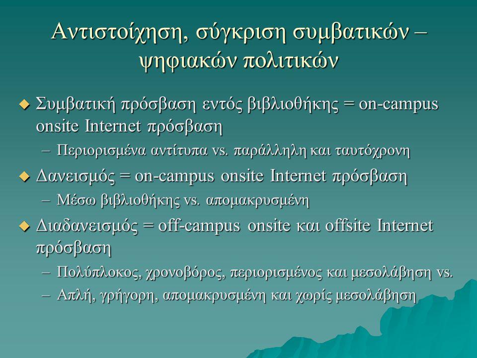 Αντιστοίχηση, σύγκριση συμβατικών – ψηφιακών πολιτικών  Συμβατική πρόσβαση εντός βιβλιοθήκης = on-campus onsite Internet πρόσβαση –Περιορισμένα αντίτυπα vs.