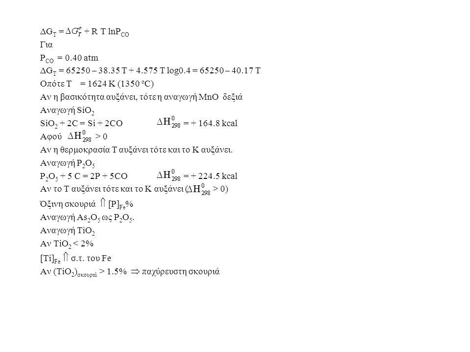 ΔG T = + R T lnP CO Για P CO = 0.40 atm ΔG T = 65250 – 38.35 T + 4.575 T log0.4 = 65250 – 40.17 T Οπότε T = 1624 K (1350 ο C) Αν η βασικότητα αυξάνει,