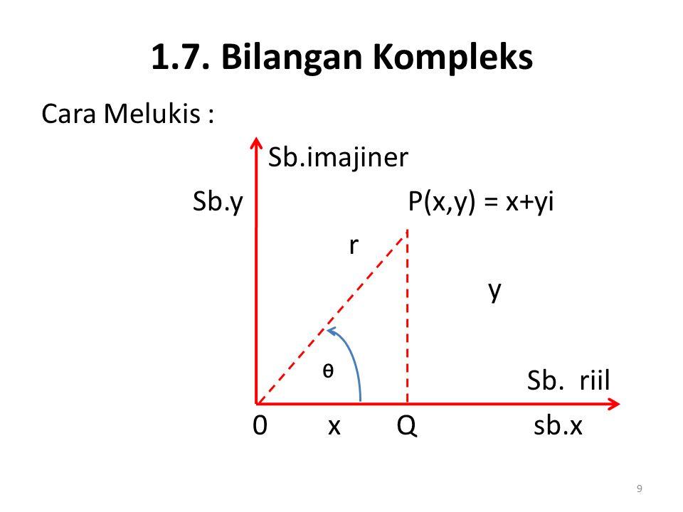 1.7. Bilangan Kompleks Cara Melukis : Sb.imajiner Sb.y P(x,y) = x+yi r y ᶿ Sb. riil 0 x Q sb.x 9