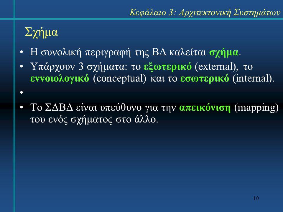 10 Κεφάλαιο 3: Αρχιτεκτονική Συστημάτων Η συνολική περιγραφή της ΒΔ καλείται σχήμα. Υπάρχουν 3 σχήματα: το εξωτερικό (external), το εννοιολογικό (conc