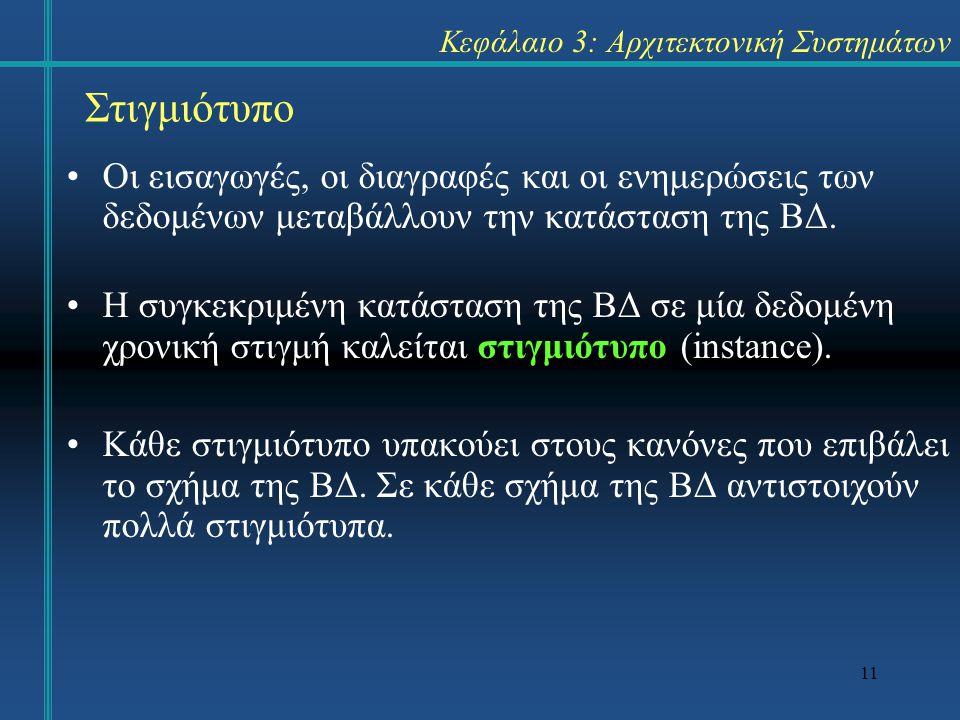 11 Κεφάλαιο 3: Αρχιτεκτονική Συστημάτων Οι εισαγωγές, οι διαγραφές και οι ενημερώσεις των δεδομένων μεταβάλλουν την κατάσταση της ΒΔ. Η συγκεκριμένη κ