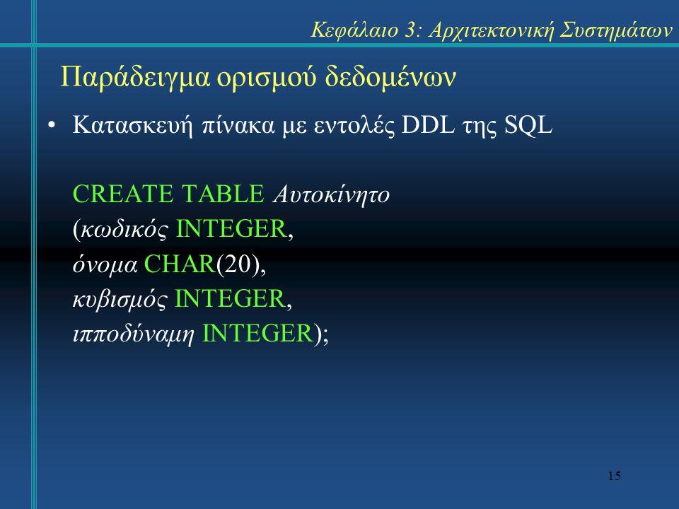 15 Κεφάλαιο 3: Αρχιτεκτονική Συστημάτων Κατασκευή πίνακα με εντολές DDL της SQL CREATE TABLE Αυτοκίνητο (κωδικός INTEGER, όνομα CHAR(20), κυβισμός INT