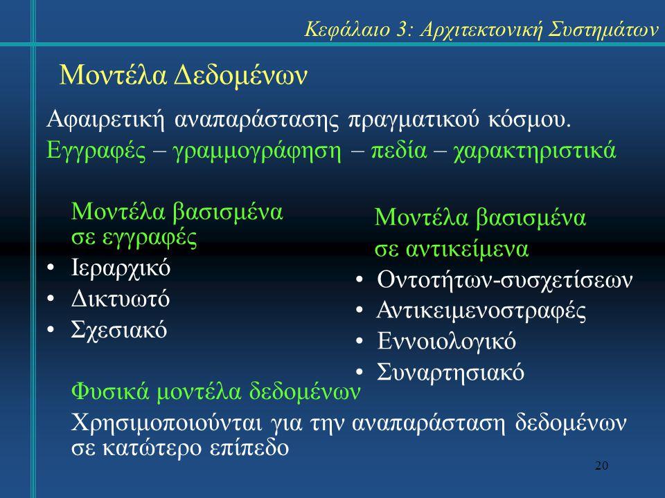 20 Κεφάλαιο 3: Αρχιτεκτονική Συστημάτων Μοντέλα Δεδομένων Αφαιρετική αναπαράστασης πραγματικού κόσμου. Εγγραφές – γραμμογράφηση – πεδία – χαρακτηριστι