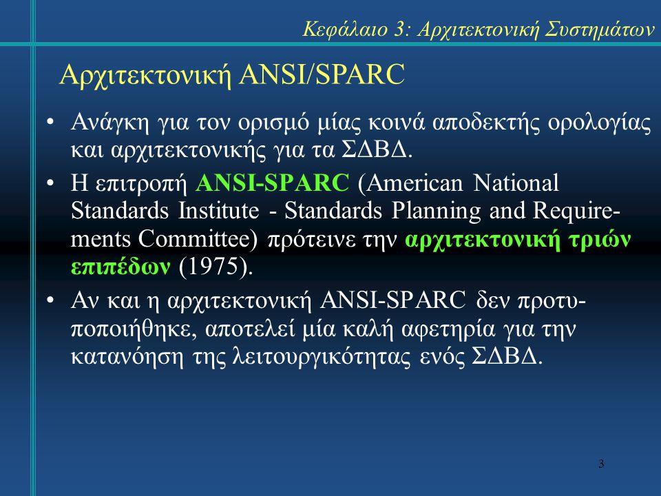 3 Κεφάλαιο 3: Αρχιτεκτονική Συστημάτων Ανάγκη για τον ορισμό μίας κοινά αποδεκτής ορολογίας και αρχιτεκτονικής για τα ΣΔΒΔ. Η επιτροπή ANSI-SPARC (Ame