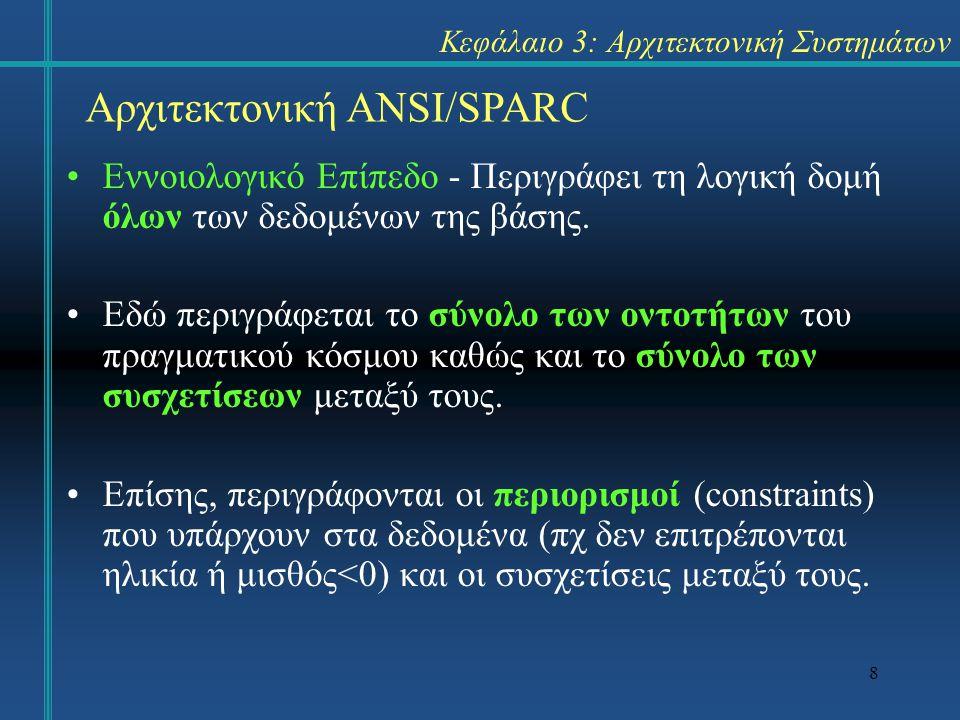 19 Κεφάλαιο 3: Αρχιτεκτονική Συστημάτων Γλώσσες 4ης Γενιάς Δημιουργία Φορμών (form generation) Παρέχουν γραφική επικοινωνία μεταξύ συστήματος και χρήστη.