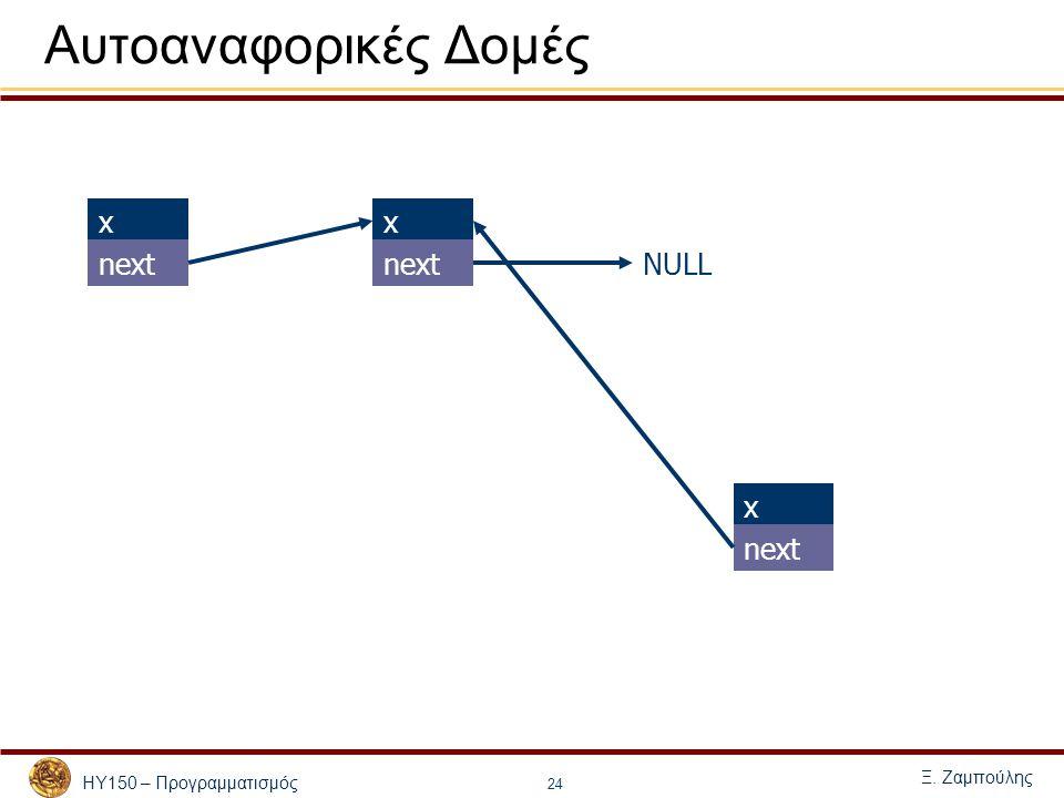 ΗΥ150 – Προγραμματισμός Ξ. Ζαμπούλης 24 Αυτοαναφορικές Δομές xx next NULL x next