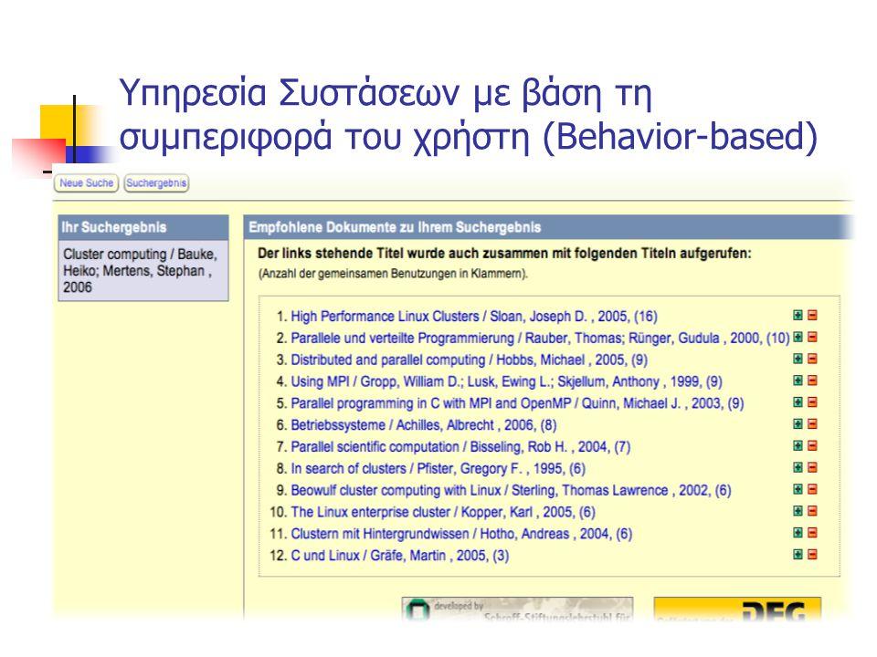 Υπηρεσία Συστάσεων με βάση τη συμπεριφορά του χρήστη (Behavior-based)