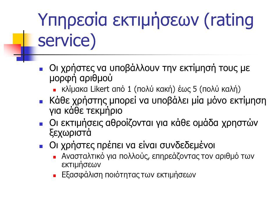 Υπηρεσία εκτιμήσεων (rating service) Οι χρήστες να υποβάλλουν την εκτίμησή τους με μορφή αριθμού κλίμακα Likert από 1 (πολύ κακή) έως 5 (πολύ καλή) Κάθε χρήστης μπορεί να υποβάλει μία μόνο εκτίμηση για κάθε τεκμήριο Οι εκτιμήσεις αθροίζονται για κάθε ομάδα χρηστών ξεχωριστά Οι χρήστες πρέπει να είναι συνδεδεμένοι Ανασταλτικό για πολλούς, επηρεάζοντας τον αριθμό των εκτιμήσεων Εξασφάλιση ποιότητας των εκτιμήσεων