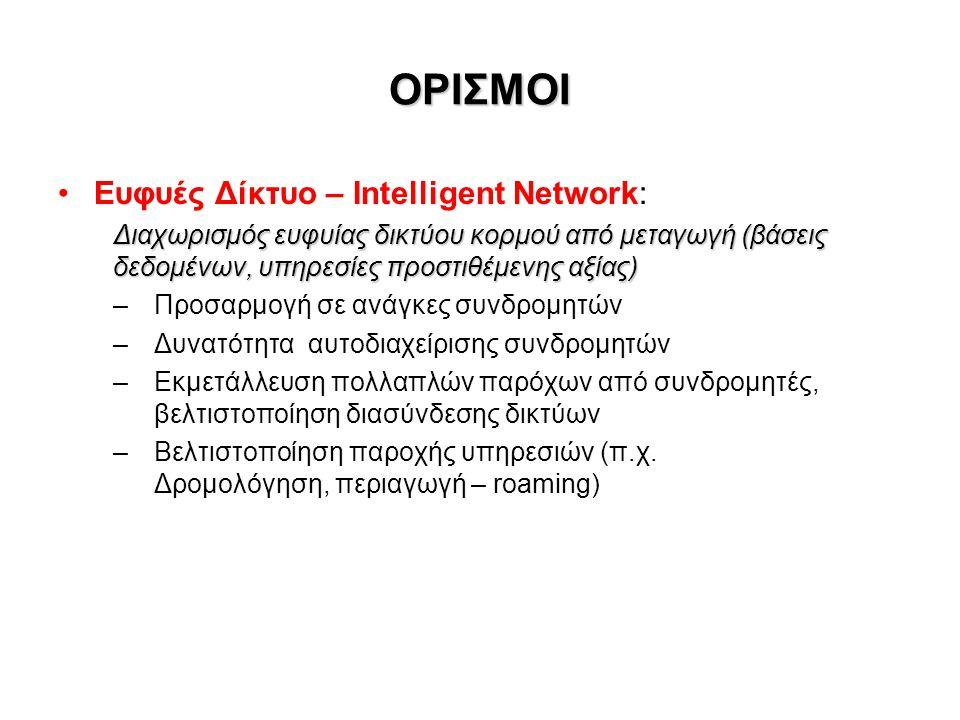 ΟΡΙΣΜΟΙ Ευφυές Δίκτυο – Intelligent Network: Διαχωρισμός ευφυίας δικτύου κορμού από μεταγωγή (βάσεις δεδομένων, υπηρεσίες προστιθέμενης αξίας) – Προσα