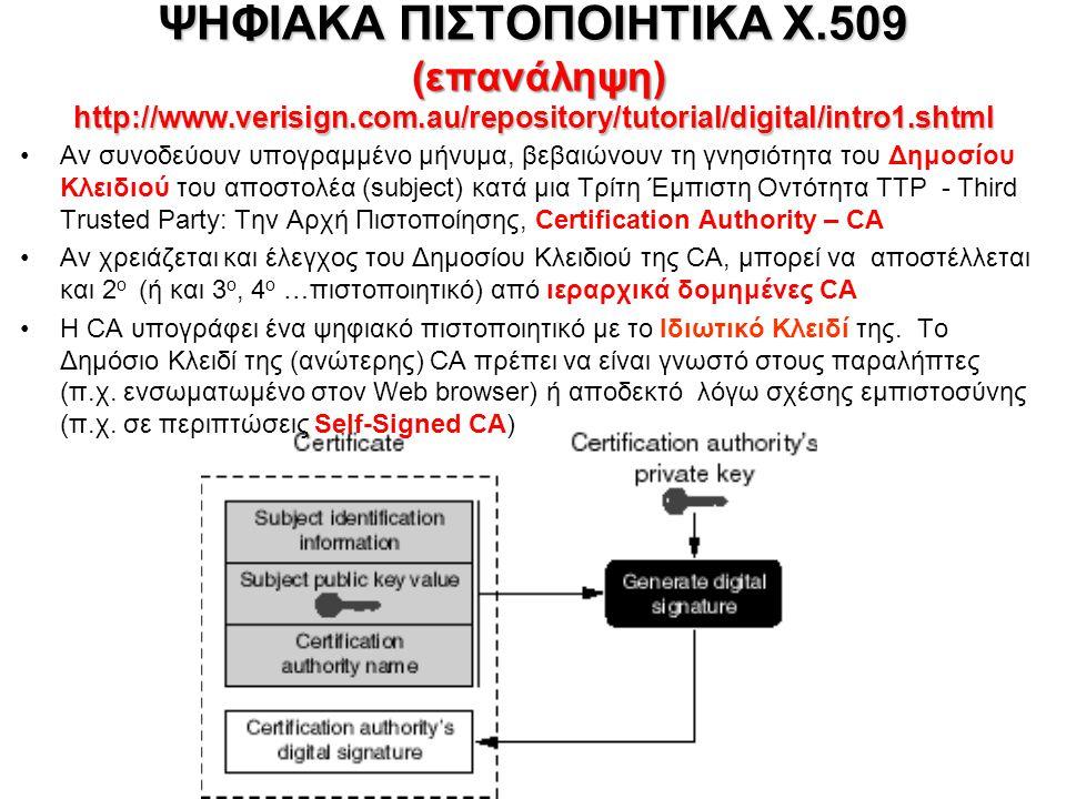 ΨΗΦΙΑΚΑ ΠΙΣΤΟΠΟΙΗΤΙΚΑ Χ.509 (επανάληψη) http://www.verisign.com.au/repository/tutorial/digital/intro1.shtml Αν συνοδεύουν υπογραμμένο μήνυμα, βεβαιώνο