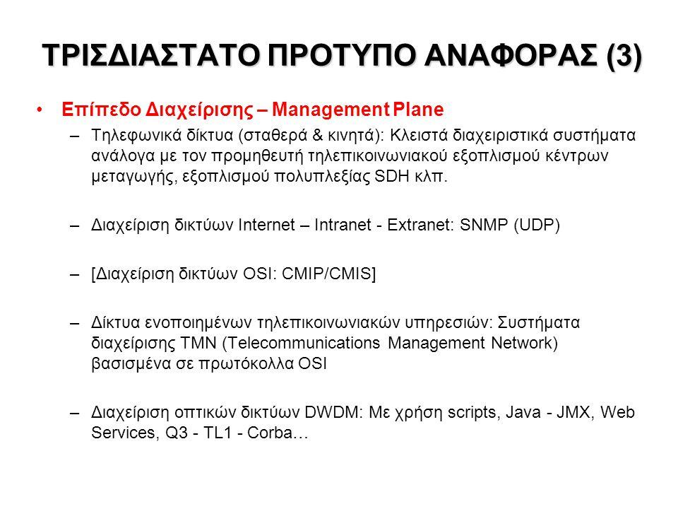 ΤΡΙΣΔΙΑΣΤΑΤΟ ΠΡΟΤΥΠΟ ΑΝΑΦΟΡΑΣ (3) Επίπεδο Διαχείρισης – Management Plane –Τηλεφωνικά δίκτυα (σταθερά & κινητά): Κλειστά διαχειριστικά συστήματα ανάλογ