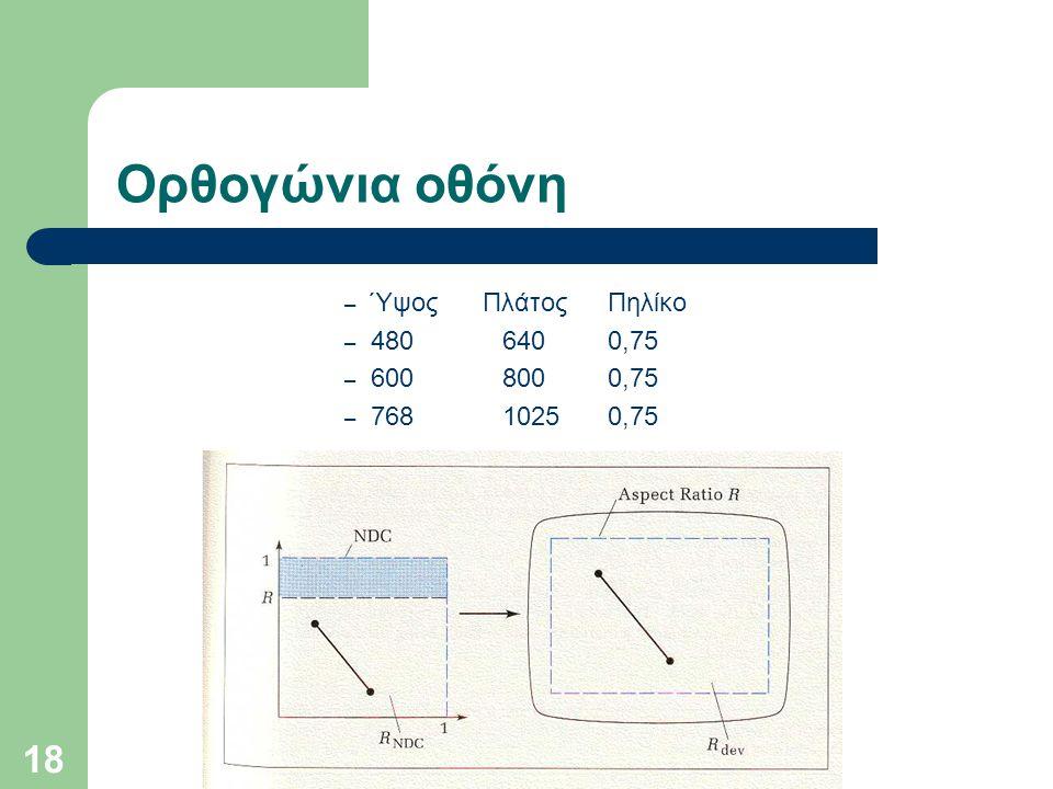 18 Ορθογώνια οθόνη – Ύψος ΠλάτοςΠηλίκο – 4806400,75 – 6008000,75 – 76810250,75