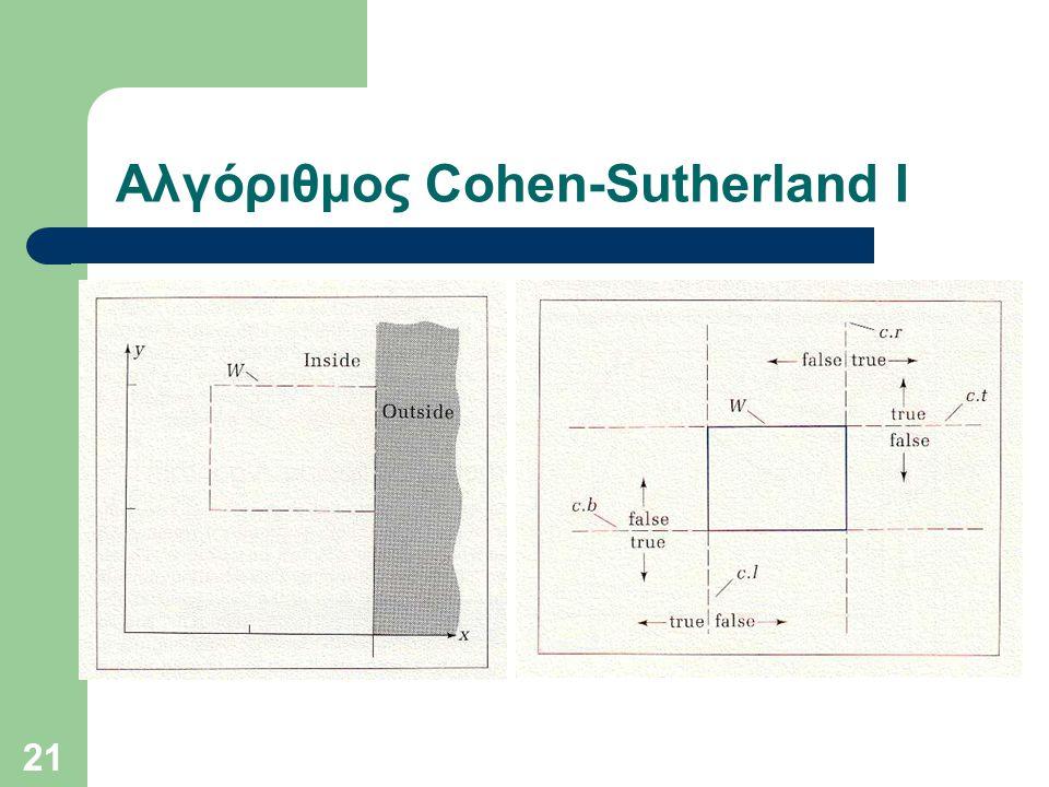 21 Αλγόριθμος Cohen-Sutherland I