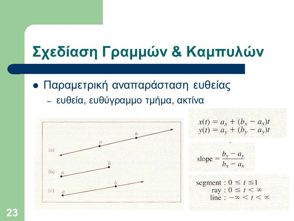 23 Σχεδίαση Γραμμών & Καμπυλών Παραμετρική αναπαράσταση ευθείας – ευθεία, ευθύγραμμο τμήμα, ακτίνα