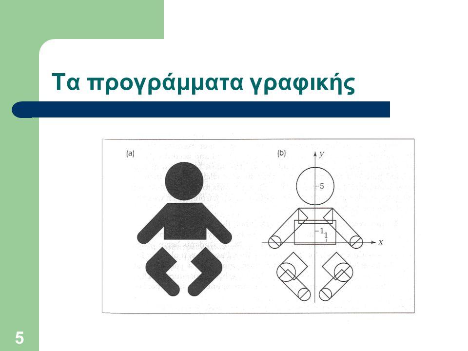 6 Εξαρτημένες & Ανεξάρτητες Εφαρμογές Ενσωματωμένα προγράμματα γραφικών – Εξαρτώνται από τα περιφερειακά τους Ανεξάρτητα προγράμματα γραφικών – Ανεξαρτησία από τα περιφερειακά – Οδηγοί περιφερειακών (Συλλογή προγραμμάτων ελέγχου)