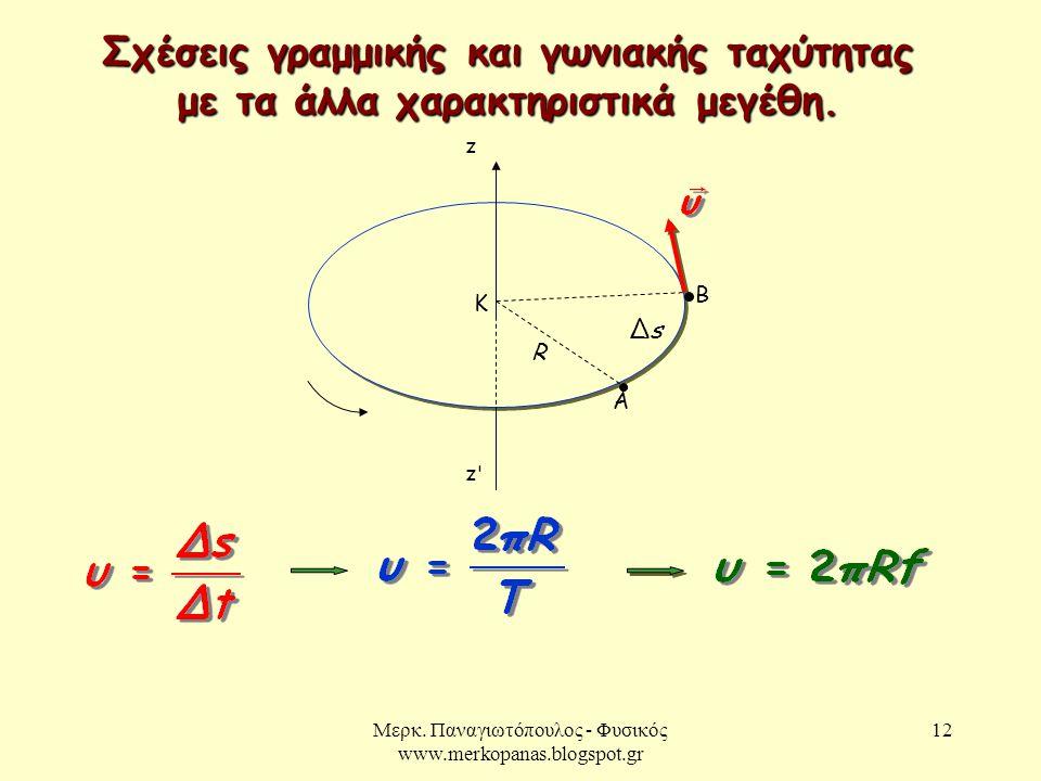 Μερκ. Παναγιωτόπουλος - Φυσικός www.merkopanas.blogspot.gr 12 Σχέσεις γραμμικής και γωνιακής ταχύτητας με τα άλλα χαρακτηριστικά μεγέθη. A B z z'z' K