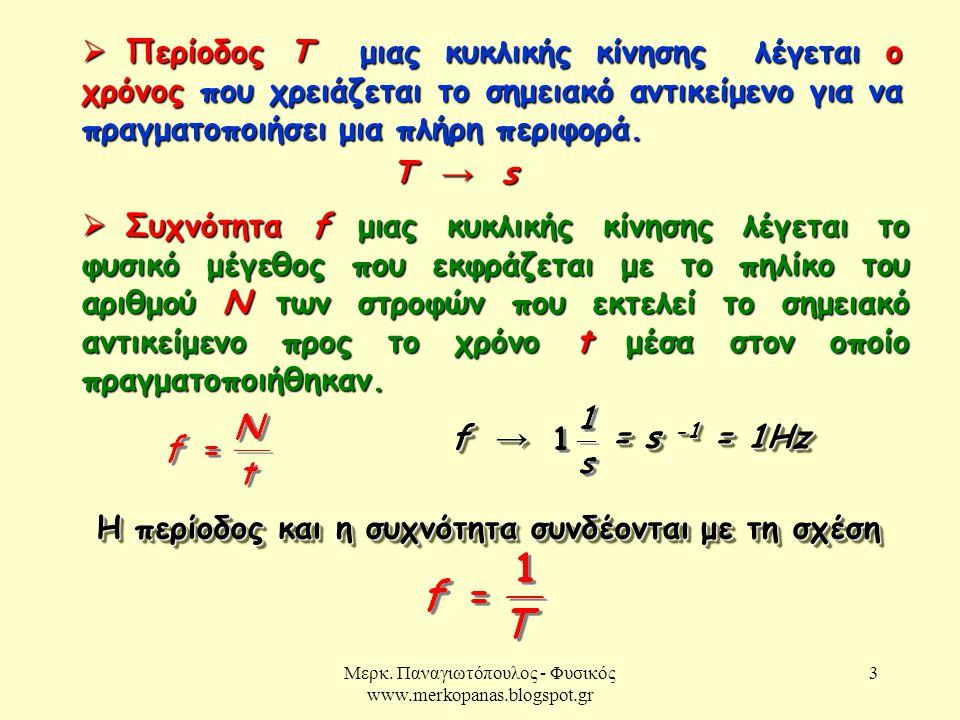 Μερκ. Παναγιωτόπουλος - Φυσικός www.merkopanas.blogspot.gr 3  Περίοδος Τ μιας κυκλικής κίνησης λέγεται ο χρόνος που χρειάζεται το σημειακό αντικείμεν