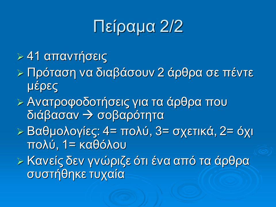 Πείραμα 2/2  41 απαντήσεις  Πρόταση να διαβάσουν 2 άρθρα σε πέντε μέρες  Ανατροφοδοτήσεις για τα άρθρα που διάβασαν  σοβαρότητα  Βαθμολογίες: 4= πολύ, 3= σχετικά, 2= όχι πολύ, 1= καθόλου  Κανείς δεν γνώριζε ότι ένα από τα άρθρα συστήθηκε τυχαία