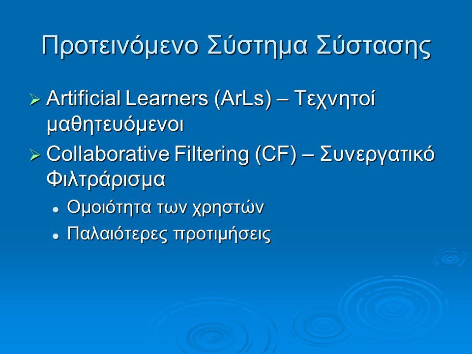 Προτεινόμενο Σύστημα Σύστασης  Artificial Learners (ArLs) – Τεχνητοί μαθητευόμενοι  Collaborative Filtering (CF) – Συνεργατικό Φιλτράρισμα Ομοιότητα των χρηστών Ομοιότητα των χρηστών Παλαιότερες προτιμήσεις Παλαιότερες προτιμήσεις