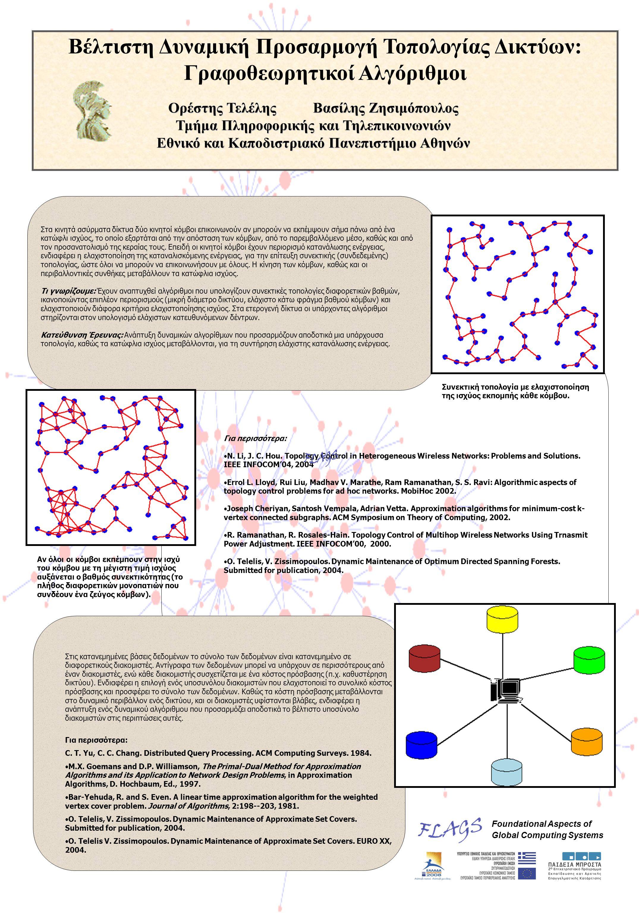 Βέλτιστη Δυναμική Προσαρμογή Τοπολογίας Δικτύων: Γραφοθεωρητικοί Αλγόριθμοι Για περισσότερα: N.
