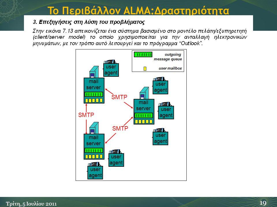 To Περιβάλλον ALMA:Δραστηριότητα Περίπτωσης 19 Τρίτη, 5 Ιουλίου 2011