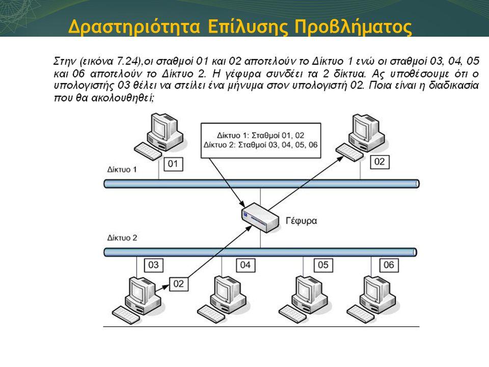 Δραστηριότητα Επίλυσης Προβλήματος 26 Τρίτη, 5 Ιουλίου 2011