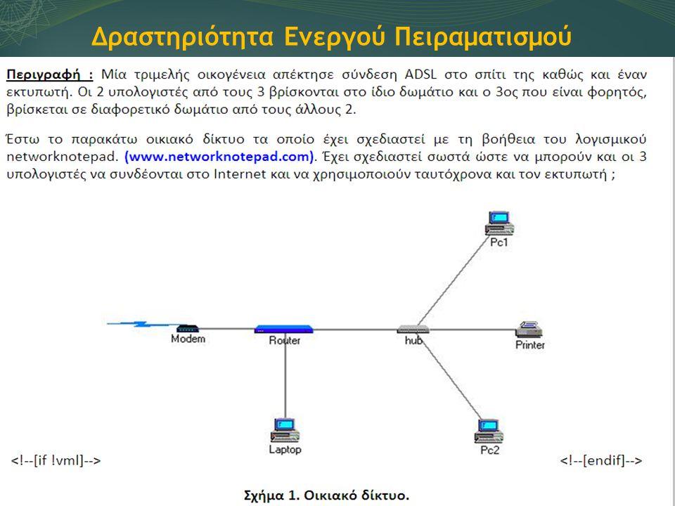 Δραστηριότητα Ενεργού Πειραματισμού 27 Τρίτη, 5 Ιουλίου 2011