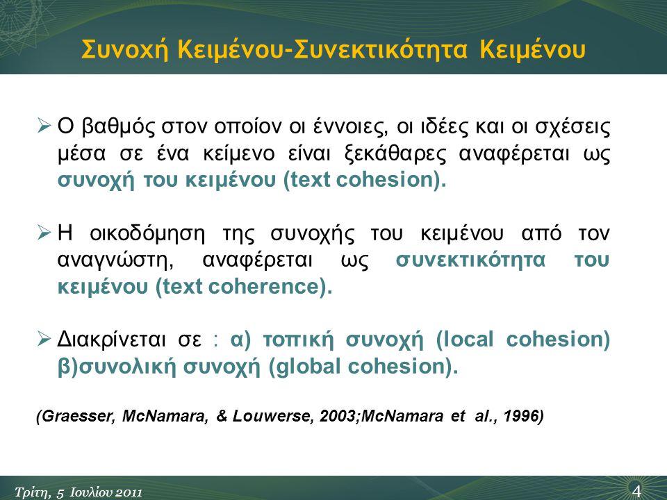 Ερωτήσεις Επεξεργασίας-Συμπεράσματος 25 Τρίτη, 5 Ιουλίου 2011