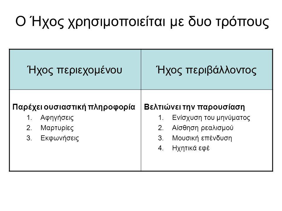 Ο Ήχος χρησιμοποιείται με δυο τρόπους Ήχος περιεχομένουΉχος περιβάλλοντος Παρέχει ουσιαστική πληροφορία 1.Αφηγήσεις 2.Μαρτυρίες 3.Εκφωνήσεις Βελτιώνει